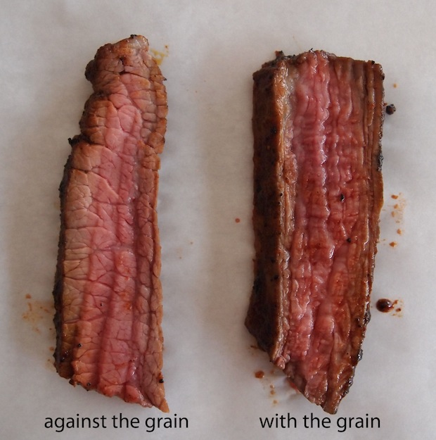 With The Grain Haircut: Carnivore Confidential